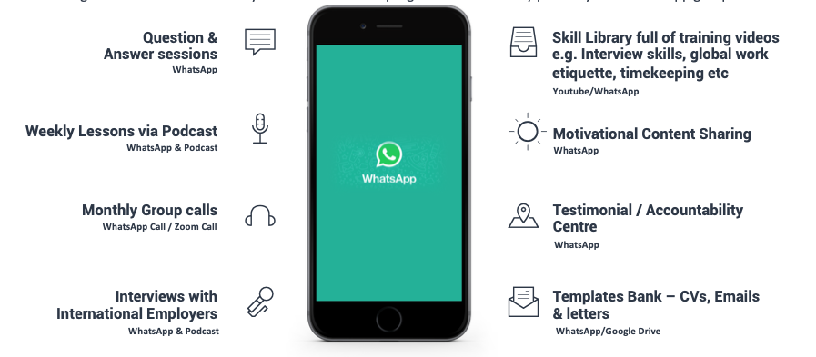 Africa1k challenge WhatsApp as a learning platform